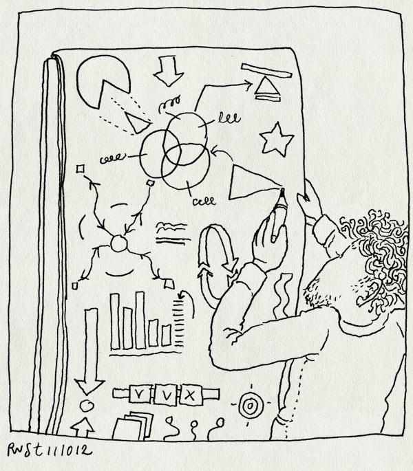 tekening 1966, bol, bol.com, flipover, grafieken, infographics, keepvogel, live, tekenen